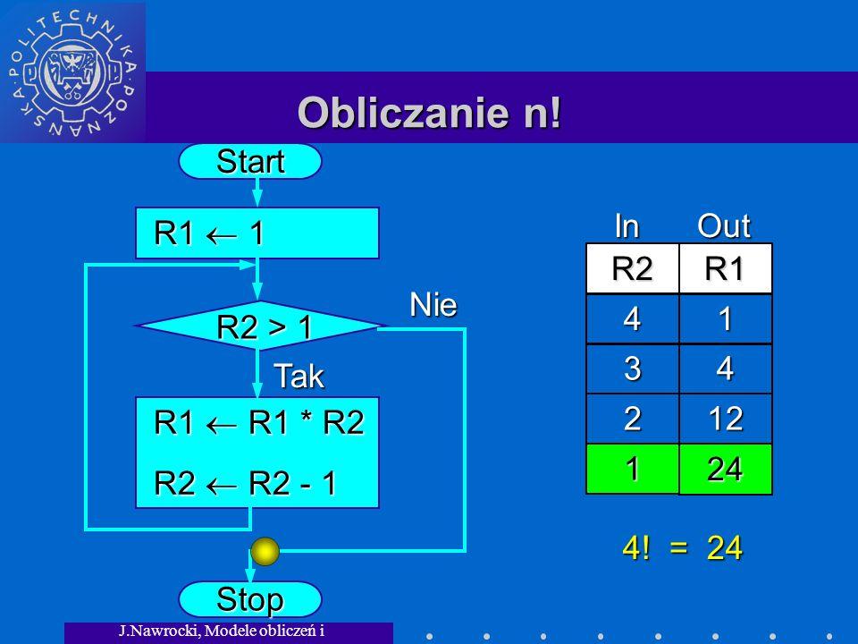J.Nawrocki, Modele obliczeń i granice... Obliczanie n! Start Stop R1 1 R1 1 R1 R1 * R2 R1 R1 * R2 R2 R2 - 1 R2 R2 - 1 R2 > 1 Tak Nie R2R1 4 In Out In