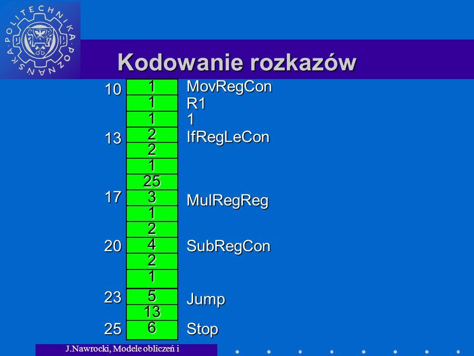J.Nawrocki, Modele obliczeń i granice... Kodowanie rozkazów 1 1 1MovRegConR1 1 10 2 2 1 13 25 IfRegLeCon 3 17 MulRegReg 1 2 4 2 1 20SubRegCon 5 13 6 2