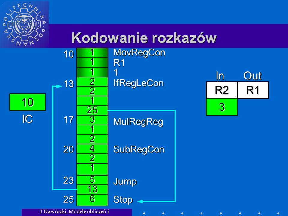 J.Nawrocki, Modele obliczeń i granice... Kodowanie rozkazów 1 1 1 MovRegCon R1 1 10 2 2 1 13 25 IfRegLeCon 3 17 MulRegReg 1 2 4 2 1 20SubRegCon 5 13 6
