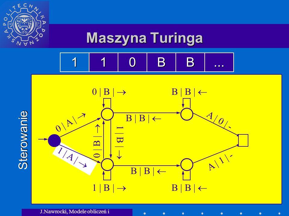 J.Nawrocki, Modele obliczeń i granice... 1 | A | Maszyna Turinga Sterowanie 0 | A | 0 | B | B | B | 1 | B | 0 | B | 1 | B | A | 0 | - A | 1 | - 110BB.