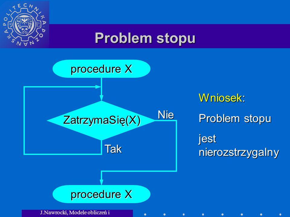 J.Nawrocki, Modele obliczeń i granice... Problem stopu ZatrzymaSię(X) procedure X Tak Nie Wniosek: Problem stopu jest nierozstrzygalny