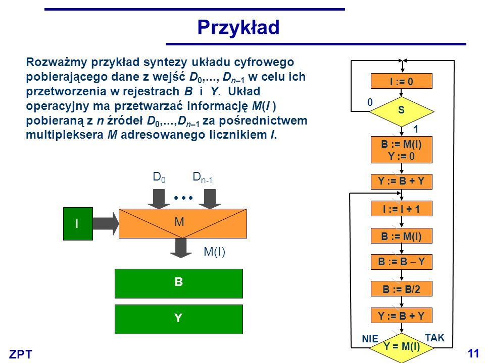 ZPT Przykład B D 0 D n-1 Y M M(I) I S B := M(I) Y := 0 Y = M(I) Y := B + Y I := I + 1 B := M(I) B := B Y B := B/2 Y := B + Y I := 0 NIE 0 1 TAK Rozważmy przykład syntezy układu cyfrowego pobierającego dane z wejść D 0,..., D n–1 w celu ich przetworzenia w rejestrach B i Y.
