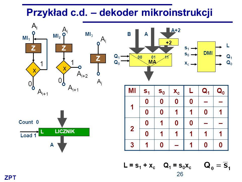 ZPT 26 Przykład c.d. – dekoder mikroinstrukcji MIs1s1 s0s0 xcxc LQ1Q1 Q0Q0 1 0000–– 001101 2 0100–– 011111 3 10–100 00 01 11 MA Q1Q0Q1Q0 +2 BA A+2 LIC