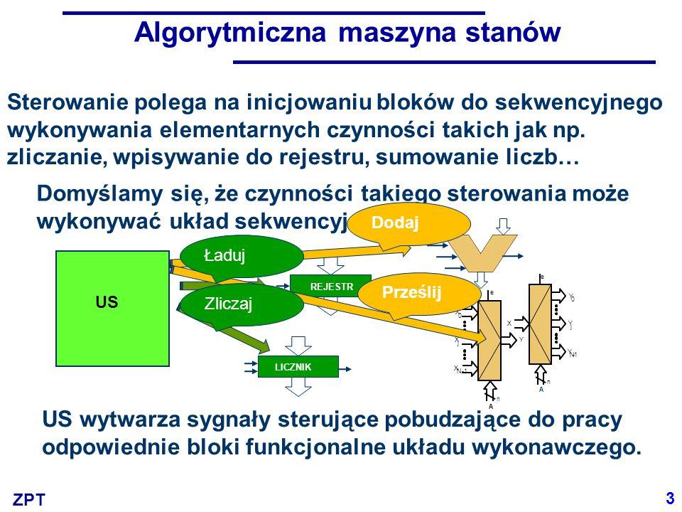 ZPT Algorytmiczna maszyna stanów Sterowanie polega na inicjowaniu bloków do sekwencyjnego wykonywania elementarnych czynności takich jak np.