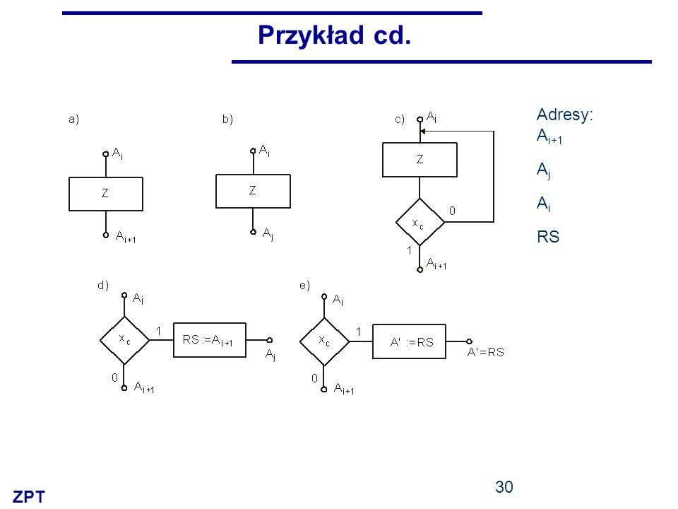 ZPT 30 Przykład cd. Adresy: A i+1 A j A i RS