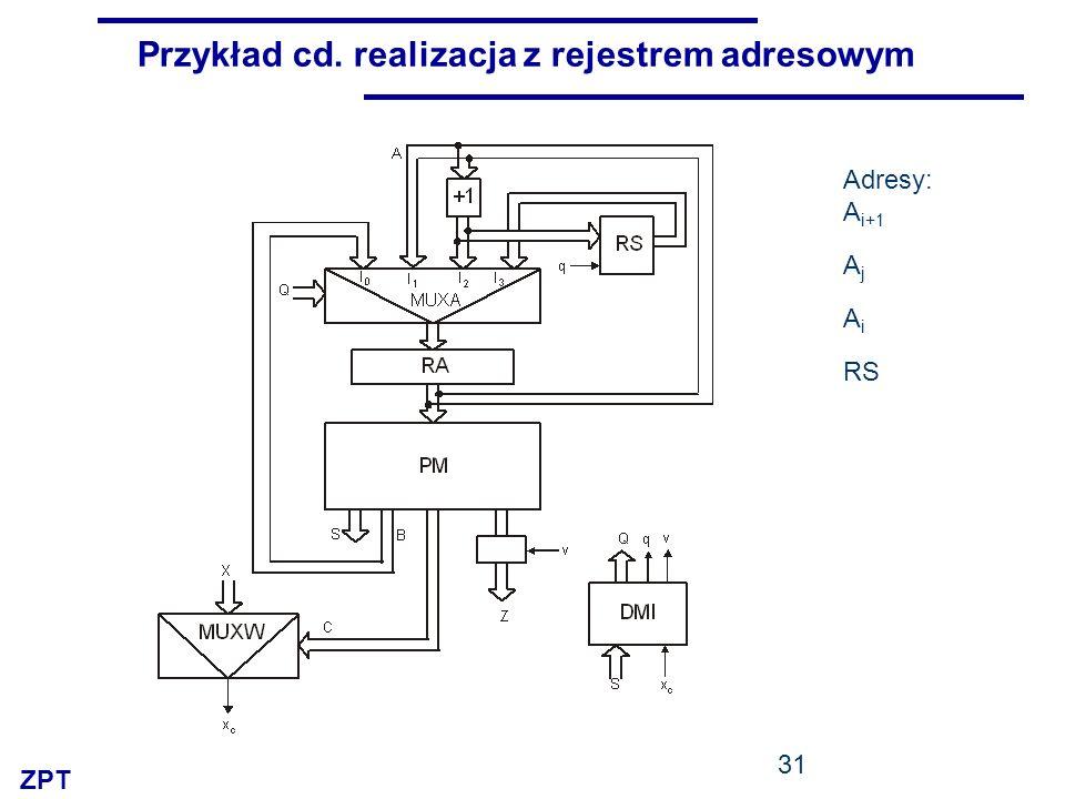 ZPT 31 Przykład cd. realizacja z rejestrem adresowym Adresy: A i+1 A j A i RS