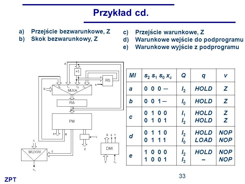 ZPT 33 Przykład cd. MIs 2 s 1 s 0 x c Qqv a0 0 0 I2I2 HOLDZ b0 0 1 I0I0 HOLDZ c 0 1 0 0 0 1 I1I2I1I2 HOLD ZZZZ d 0 1 1 0 0 1 1 1 I2I0I2I0 HOLD LOAD NO