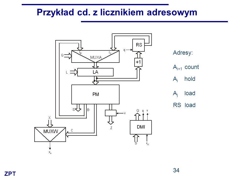 ZPT 34 Przykład cd. z licznikiem adresowym Adresy: A i+1 count A i hold A j load RS load