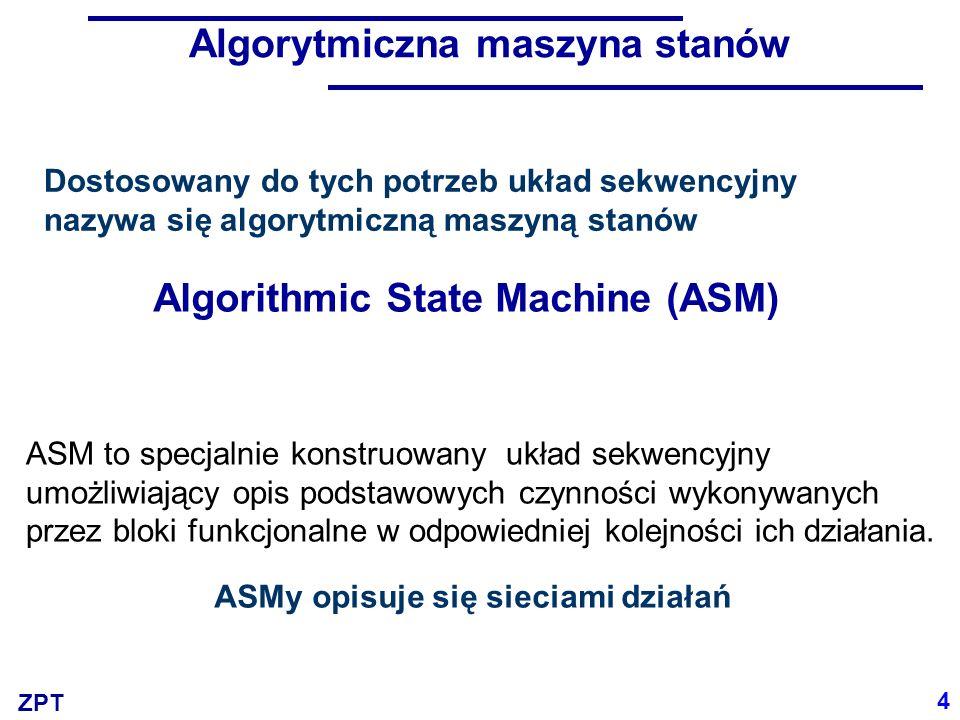 ZPT ASM to specjalnie konstruowany układ sekwencyjny umożliwiający opis podstawowych czynności wykonywanych przez bloki funkcjonalne w odpowiedniej ko