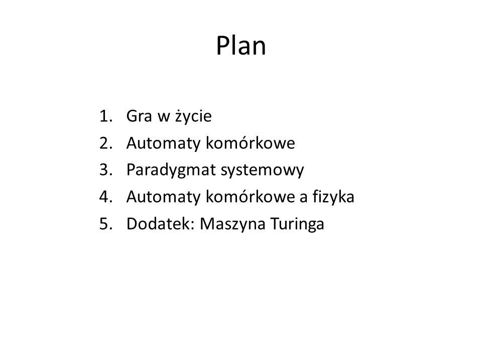 Paradygmat systemowy Źródło: prof. Marian Ostwald (http://www.sms.am.put.poznan.pl/?site=skrypty)