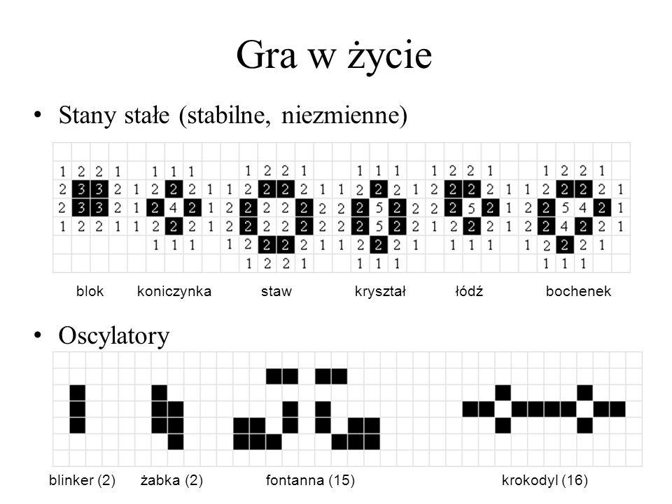 Automaty komórkowe Inne znane automaty komórkowe dwuwymiarowe: – model Greenberga i Hastingsa Reguły: komórka w stanie 2 (stan przesycenia) przejdzie do stanu 0 (równowagi) bez względu na swoje otoczenie (von Neumanna) i nie wpływając na nie komórka w stanie 1 (stan przejściowy) zmienia się w 2 i dyfunduje na swoje otoczenie tzn.