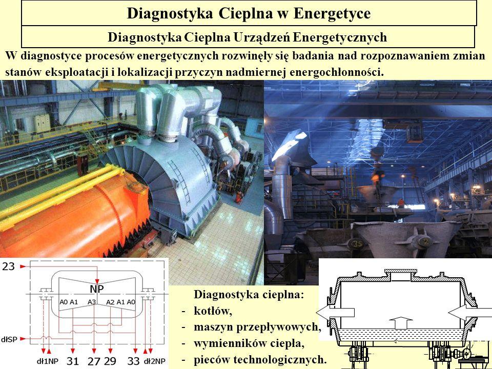 Diagnostyka Cieplna w Energetyce Diagnostyka Cieplna Urządzeń Energetycznych W diagnostyce procesów energetycznych rozwinęły się badania nad rozpoznaw