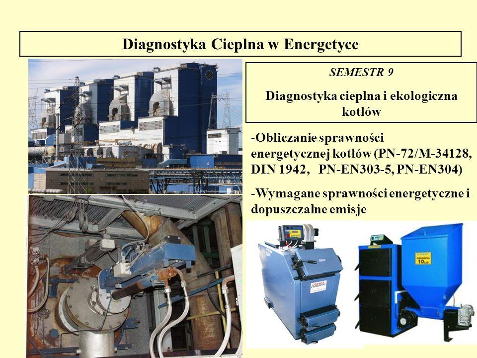 Diagnostyka Cieplna w Energetyce SEMESTR 9 Diagnostyka cieplna i ekologiczna kotłów -Obliczanie sprawności energetycznej kotłów (PN-72/M-34128, DIN 19