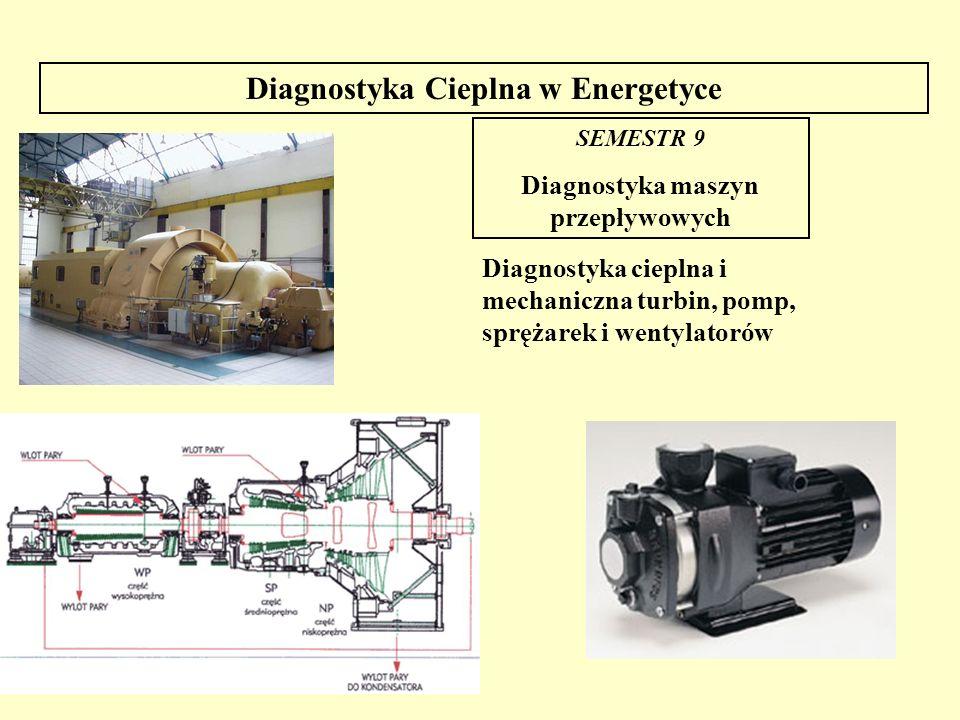 Diagnostyka Cieplna w Energetyce SEMESTR 9 Diagnostyka maszyn przepływowych Diagnostyka cieplna i mechaniczna turbin, pomp, sprężarek i wentylatorów