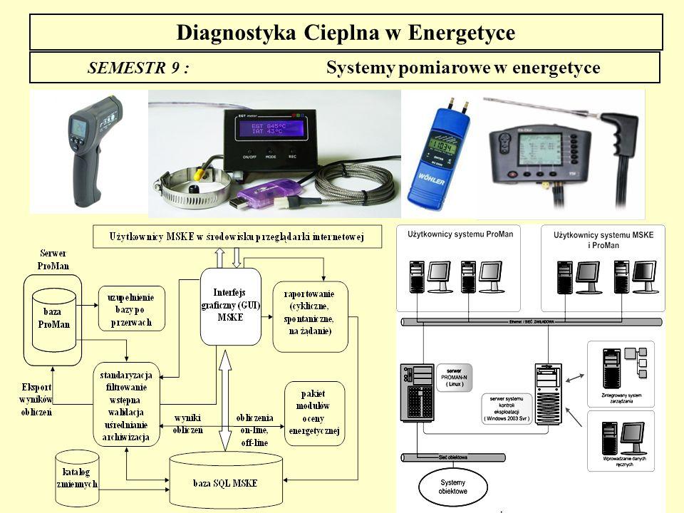 Diagnostyka Cieplna w Energetyce SEMESTR 9 : Systemy pomiarowe w energetyce [+] powię ksz zdjęci e
