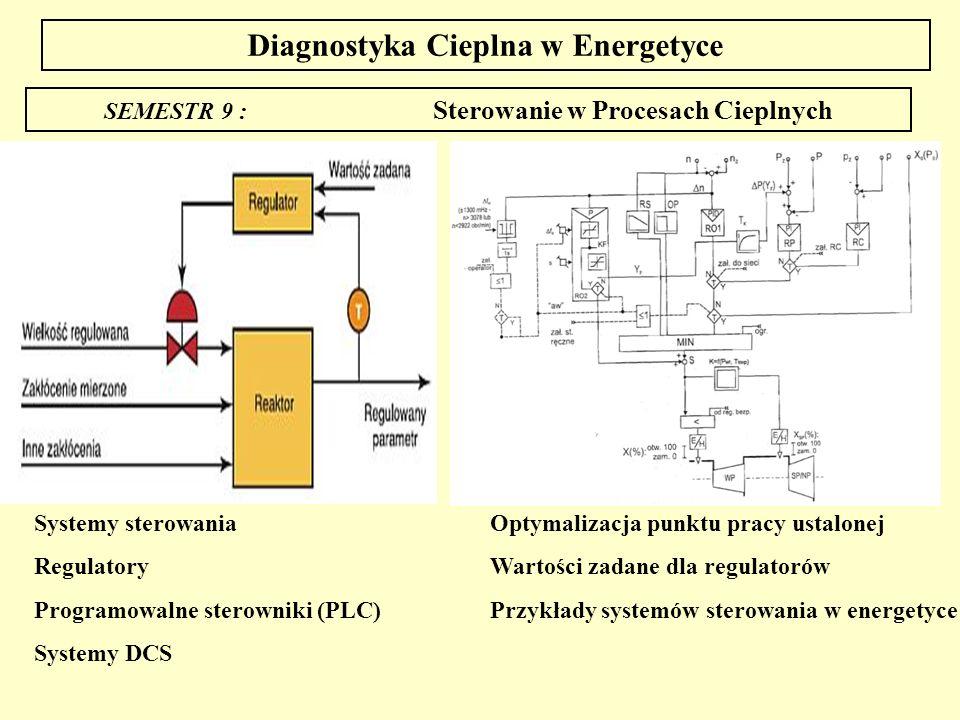 Diagnostyka Cieplna w Energetyce SEMESTR 9 : Sterowanie w Procesach Cieplnych Systemy sterowaniaOptymalizacja punktu pracy ustalonej RegulatoryWartośc