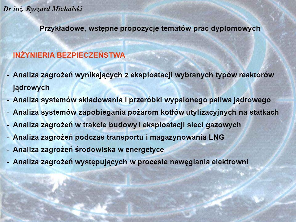 Przykładowe, wstępne propozycje tematów prac dyplomowych INŻYNIERIA BEZPIECZEŃSTWA -Analiza zagrożeń wynikających z eksploatacji wybranych typów reakt
