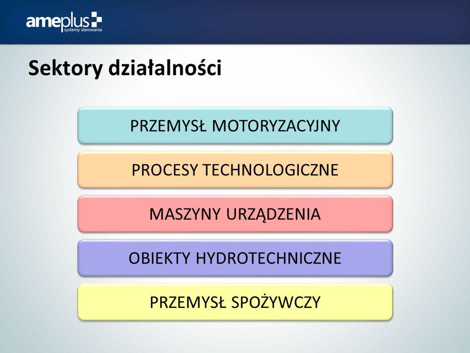 Sektory działalności PRZEMYSŁ MOTORYZACYJNY PROCESY TECHNOLOGICZNE MASZYNY URZĄDZENIA OBIEKTY HYDROTECHNICZNE PRZEMYSŁ SPOŻYWCZY
