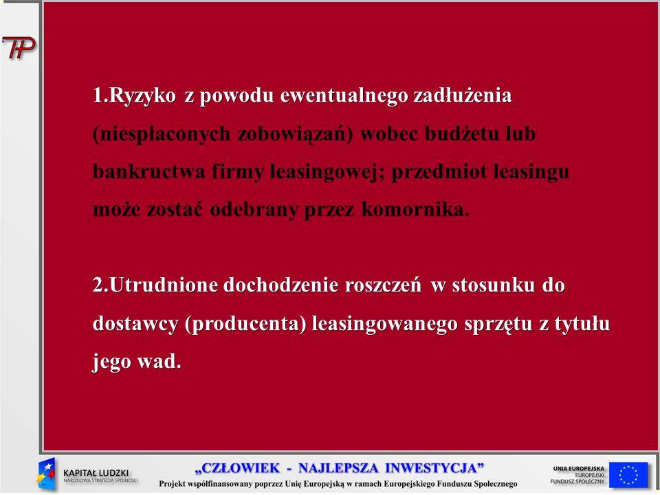 1.Ryzyko z powodu ewentualnego zadłużenia 1.Ryzyko z powodu ewentualnego zadłużenia (niespłaconych zobowiązań) wobec budżetu lub bankructwa firmy leasingowej; przedmiot leasingu może zostać odebrany przez komornika.