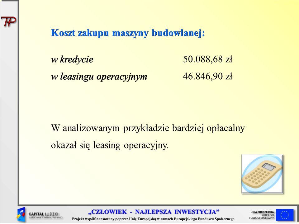 Koszt zakupu maszyny budowlanej: w kredycie w kredycie50.088,68 zł w leasingu operacyjnym w leasingu operacyjnym46.846,90 zł W analizowanym przykładzie bardziej opłacalny okazał się leasing operacyjny.