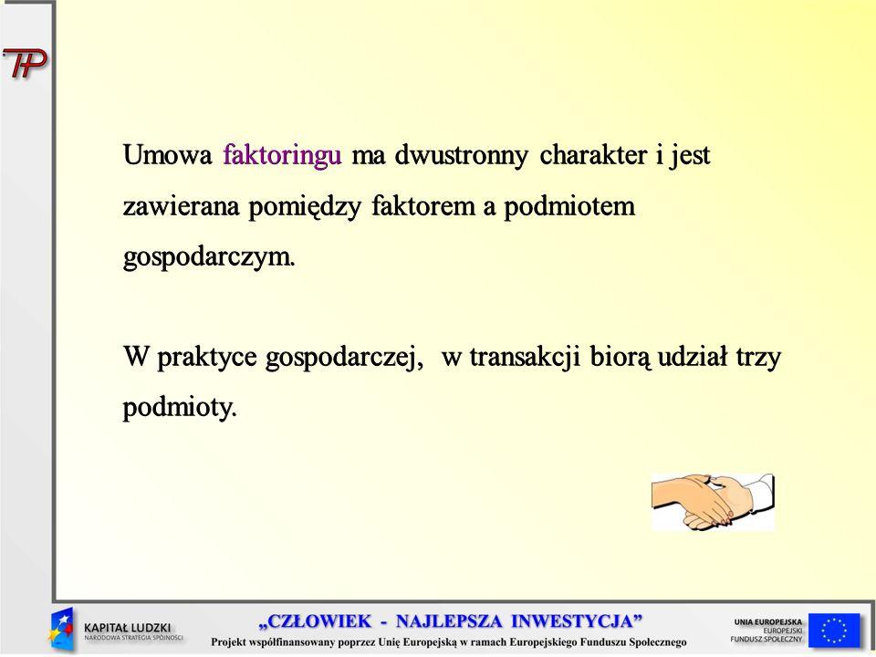 Umowa faktoringu ma dwustronny charakter i jest zawierana pomiędzy faktorem a podmiotem gospodarczym.