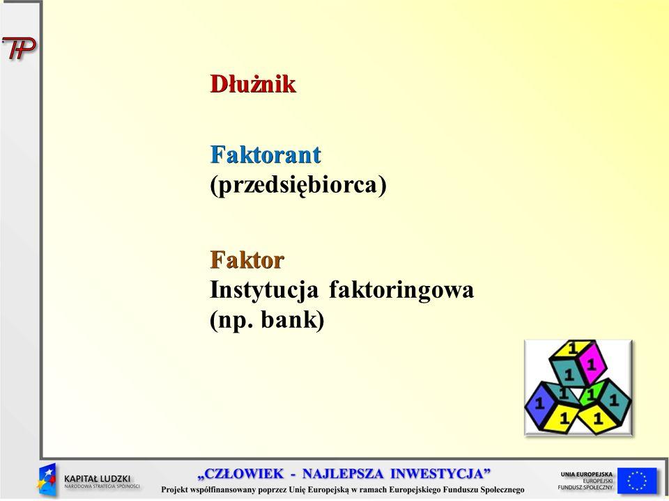 Dłużnik Faktorant Faktorant (przedsiębiorca) Faktor Instytucja faktoringowa (np. bank)