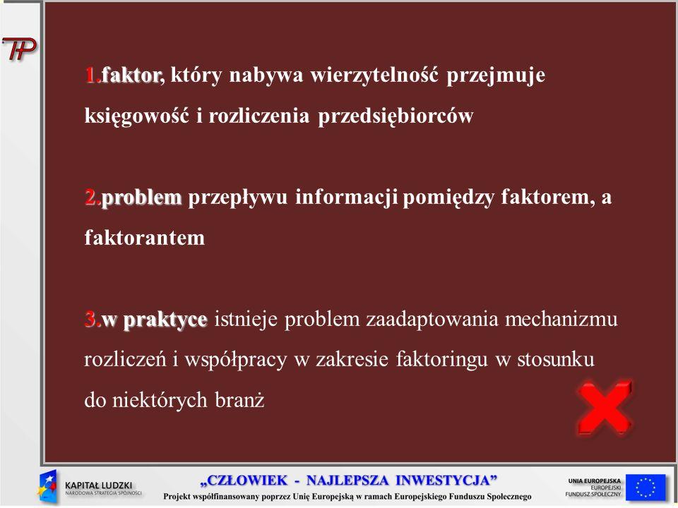 1.faktor 1.faktor, który nabywa wierzytelność przejmuje księgowość i rozliczenia przedsiębiorców 2.problem 2.problem przepływu informacji pomiędzy faktorem, a faktorantem 3.w praktyce 3.w praktyce istnieje problem zaadaptowania mechanizmu rozliczeń i współpracy w zakresie faktoringu w stosunku do niektórych branż
