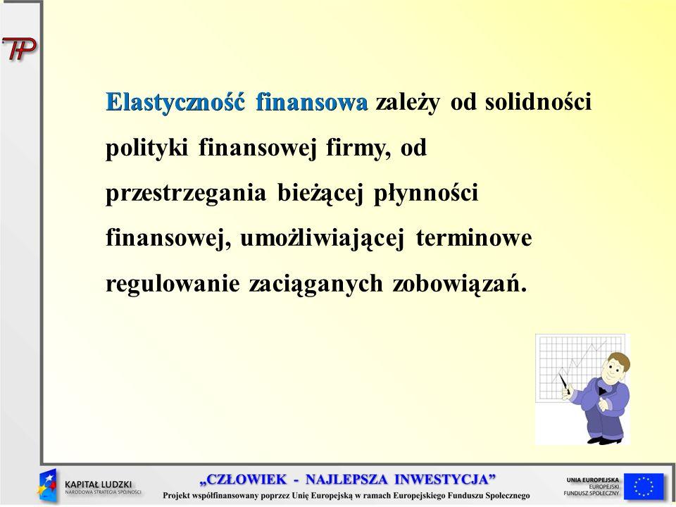 Elastyczność finansowa Elastyczność finansowa zależy od solidności polityki finansowej firmy, od przestrzegania bieżącej płynności finansowej, umożliwiającej terminowe regulowanie zaciąganych zobowiązań.