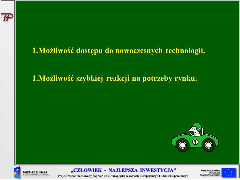 1.Możliwość dostępu do nowoczesnych technologii. 1.Możliwość szybkiej reakcji na potrzeby rynku.