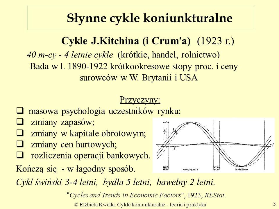 © Elżbieta Kwella: Cykle koniunkturalne – teoria i praktyka 3 Cykle J.Kitchina (i Cruma) (1923 r.) 40 m-cy - 4 letnie cykle (krótkie, handel, rolnictw