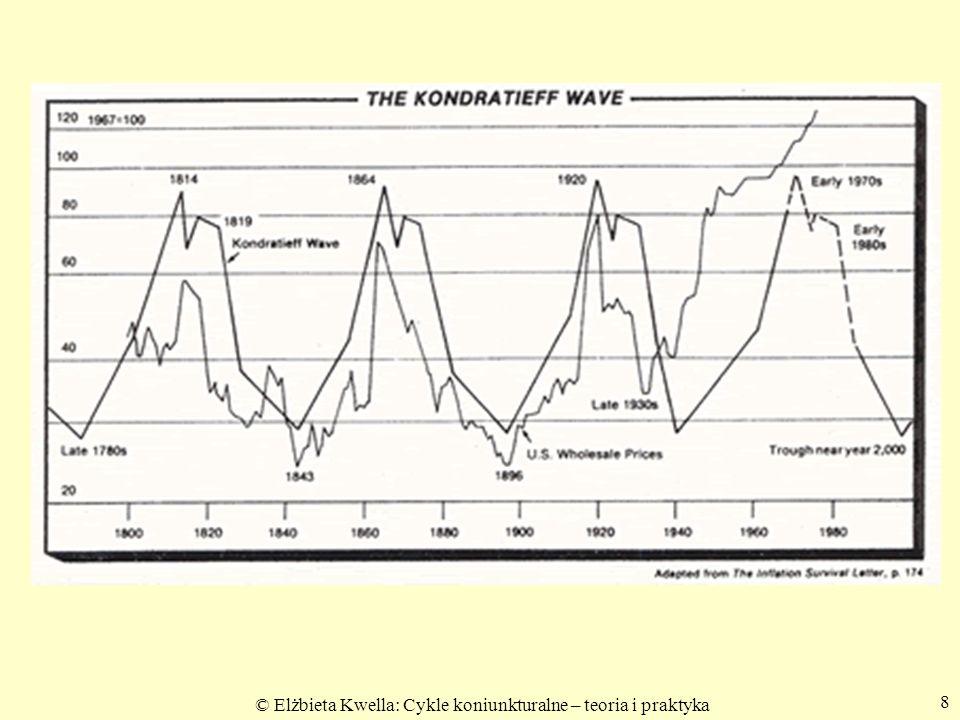 © Elżbieta Kwella: Cykle koniunkturalne – teoria i praktyka 8