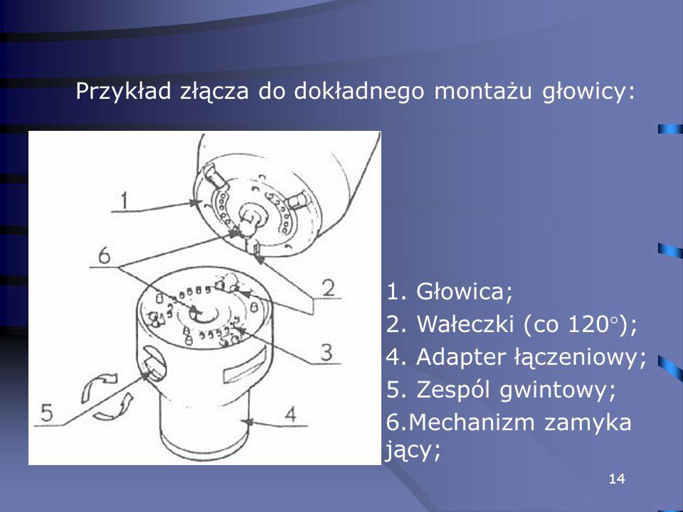 14 Przykład złącza do dokładnego montażu głowicy: 1. Głowica; 2. Wałeczki (co 120); 4. Adapter łączeniowy; 5. Zespól gwintowy; 6.Mechanizm zamyka jący