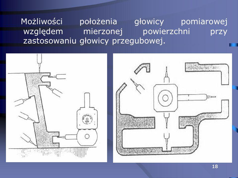 18 Możliwości położenia głowicy pomiarowej względem mierzonej powierzchni przy zastosowaniu głowicy przegubowej.