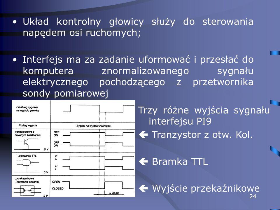 24 Układ kontrolny głowicy służy do sterowania napędem osi ruchomych; Interfejs ma za zadanie uformować i przesłać do komputera znormalizowanego sygna