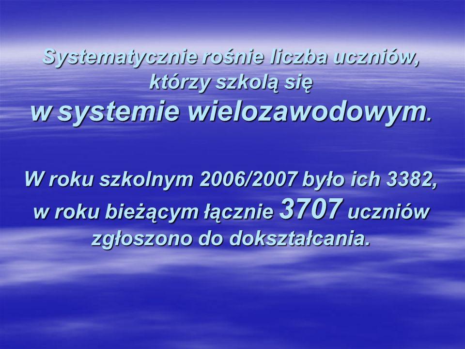Systematycznie rośnie liczba uczniów, którzy szkolą się w systemie wielozawodowym. W roku szkolnym 2006/2007 było ich 3382, w roku bieżącym łącznie 37