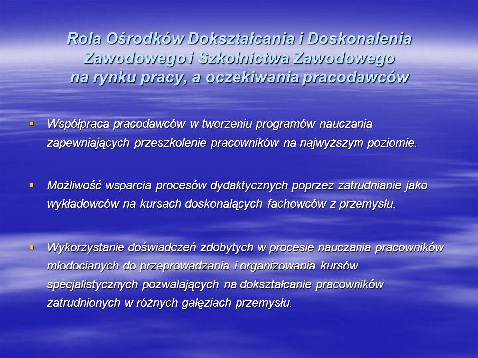 Rola Ośrodków Dokształcania i Doskonalenia Zawodowego i Szkolnictwa Zawodowego na rynku pracy, a oczekiwania pracodawców Współpraca pracodawców w twor