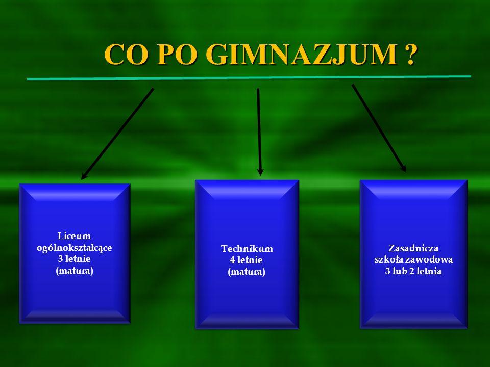 W Powiecie Buskim technika oferują kształcenie w zawodach: Technikum w Zespole Szkół Ponadgimnazjalnych im.