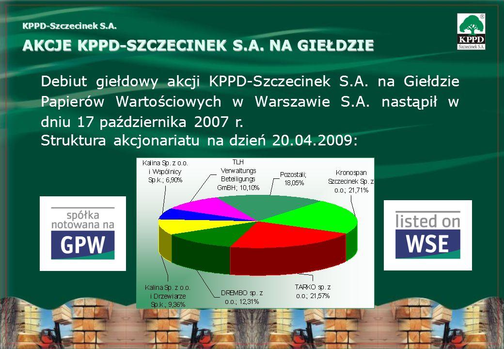 AKCJE KPPD-SZCZECINEK S.A. NA GIEŁDZIE Debiut giełdowy akcji KPPD-Szczecinek S.A. na Giełdzie Papierów Wartościowych w Warszawie S.A. nastąpił w dniu