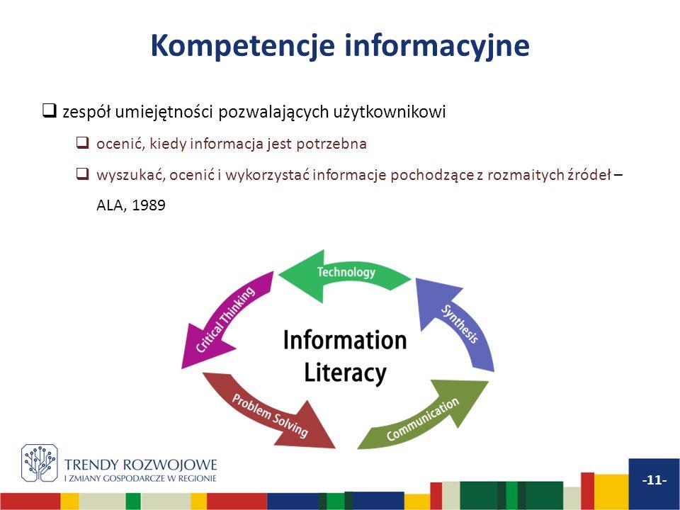 Kompetencje informacyjne zespół umiejętności pozwalających użytkownikowi ocenić, kiedy informacja jest potrzebna wyszukać, ocenić i wykorzystać inform
