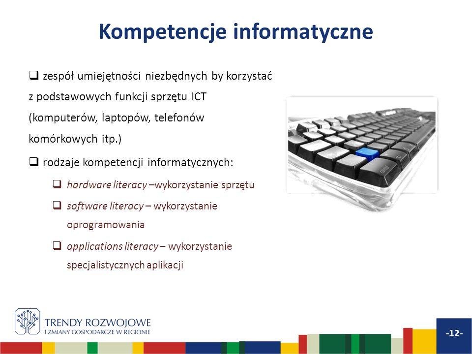 Kompetencje informatyczne zespół umiejętności niezbędnych by korzystać z podstawowych funkcji sprzętu ICT (komputerów, laptopów, telefonów komórkowych