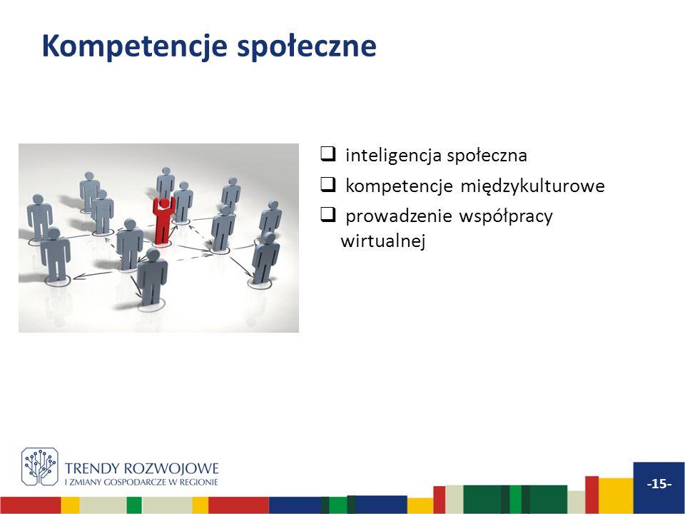 Kompetencje społeczne inteligencja społeczna kompetencje międzykulturowe prowadzenie współpracy wirtualnej -15-