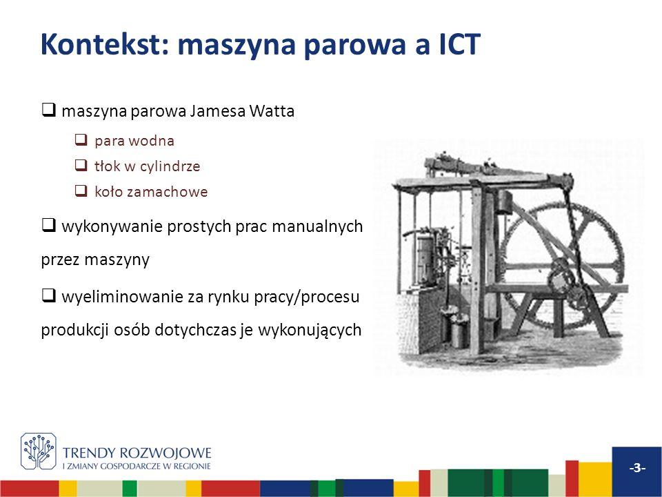 Kontekst: maszyna parowa a ICT -3- maszyna parowa Jamesa Watta para wodna tłok w cylindrze koło zamachowe wykonywanie prostych prac manualnych przez m