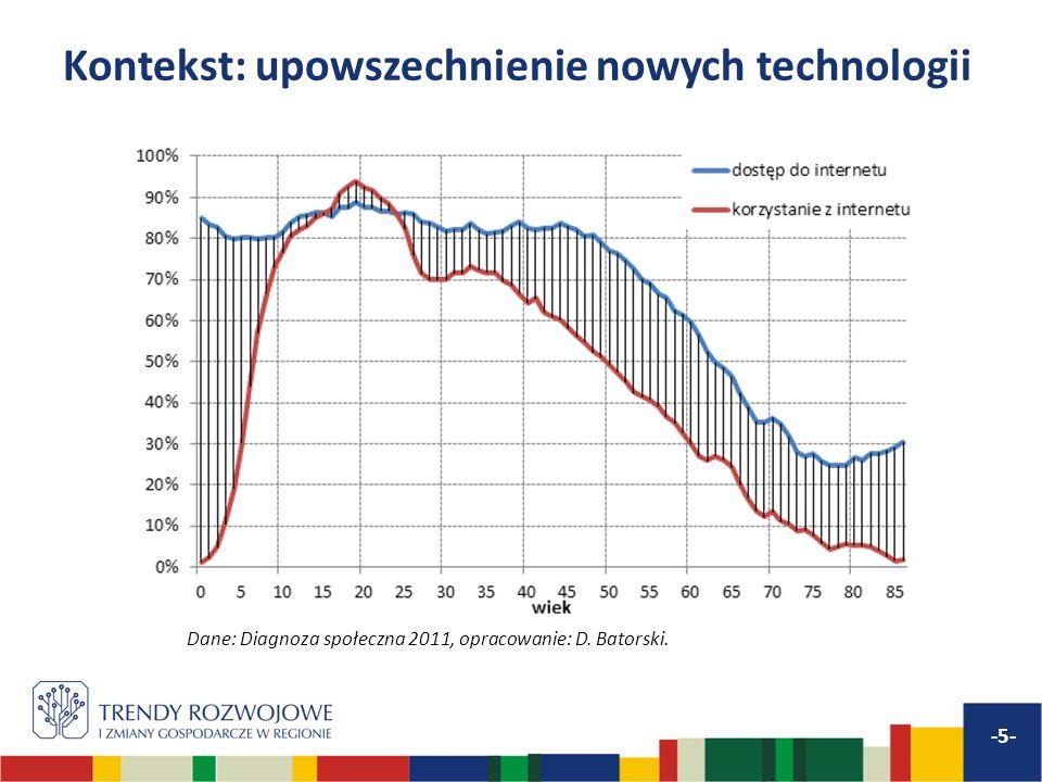 Kontekst: upowszechnienie nowych technologii -5- Dane: Diagnoza społeczna 2011, opracowanie: D. Batorski.