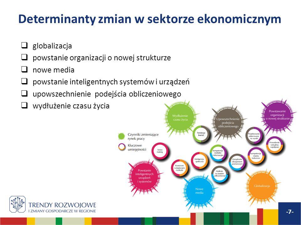 Determinanty zmian w sektorze ekonomicznym -7- globalizacja powstanie organizacji o nowej strukturze nowe media powstanie inteligentnych systemów i ur