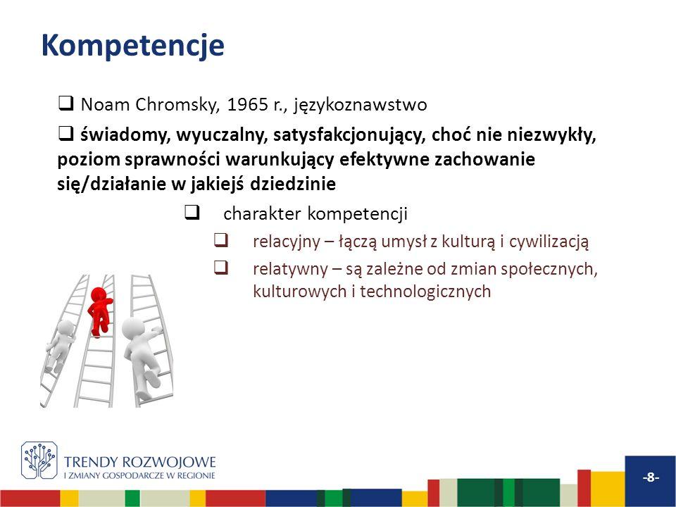Kompetencje Noam Chromsky, 1965 r., językoznawstwo świadomy, wyuczalny, satysfakcjonujący, choć nie niezwykły, poziom sprawności warunkujący efektywne