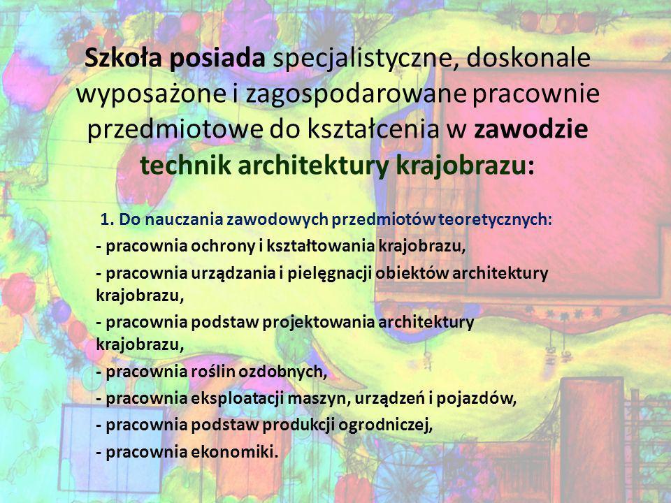 Szkoła posiada specjalistyczne, doskonale wyposażone i zagospodarowane pracownie przedmiotowe do kształcenia w zawodzie technik architektury krajobrazu: 1.