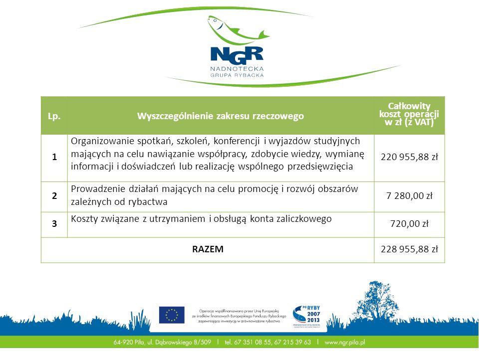 Lp.Wyszczególnienie zakresu rzeczowego Całkowity koszt operacji w zł (z VAT) 1 Organizowanie spotkań, szkoleń, konferencji i wyjazdów studyjnych mając