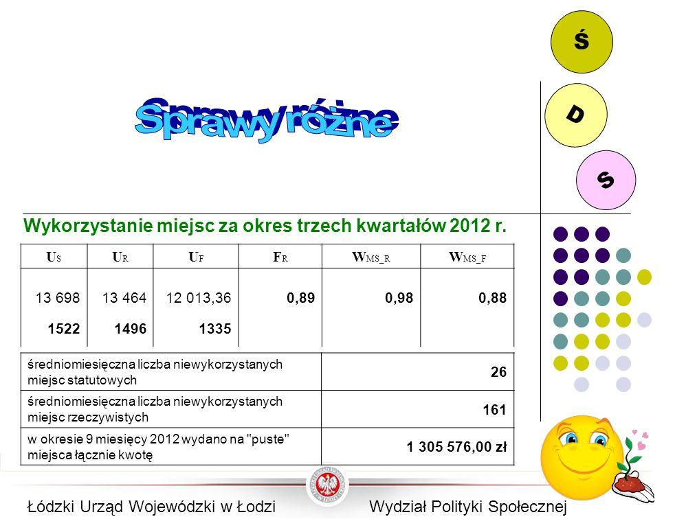S D Ś Wykorzystanie miejsc za okres trzech kwartałów 2012 r. USUS URUR UFUF FRFR W MS_R W MS_F 13 698 13 464 12 013,36 0,89 0,98 0,88 152214961335 śre