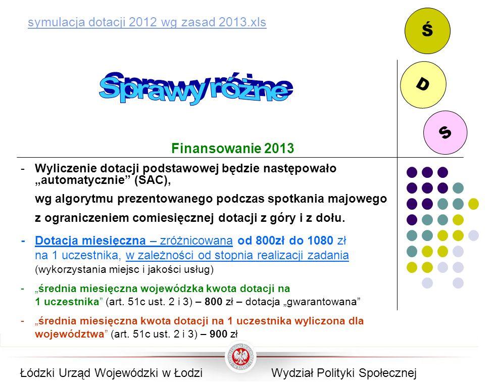 S D Ś Finansowanie 2013 -Wyliczenie dotacji podstawowej będzie następowało automatycznie (SAC), wg algorytmu prezentowanego podczas spotkania majowego