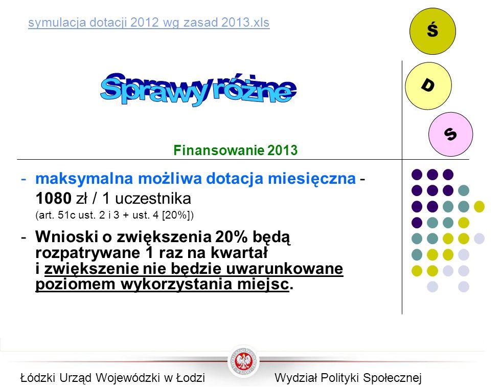 S D Ś Finansowanie 2013 -maksymalna możliwa dotacja miesięczna - 1080 zł / 1 uczestnika (art. 51c ust. 2 i 3 + ust. 4 [20%]) -Wnioski o zwiększenia 20